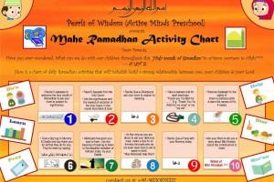 A4 Ramadhan Chart1